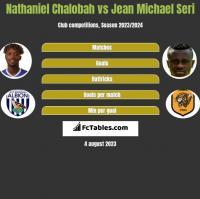 Nathaniel Chalobah vs Jean Michael Seri h2h player stats