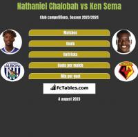 Nathaniel Chalobah vs Ken Sema h2h player stats