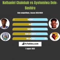 Nathaniel Chalobah vs Ayotomiwa Dele-Bashiru h2h player stats
