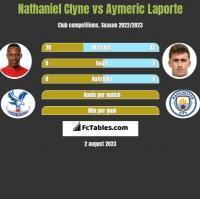 Nathaniel Clyne vs Aymeric Laporte h2h player stats