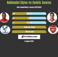Nathaniel Clyne vs Cedric Soares h2h player stats