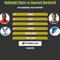 Nathaniel Clyne vs Haavard Nordtveit h2h player stats