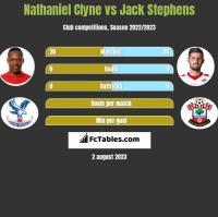 Nathaniel Clyne vs Jack Stephens h2h player stats
