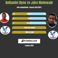 Nathaniel Clyne vs Jairo Riedewald h2h player stats