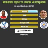 Nathaniel Clyne vs Jannik Vestergaard h2h player stats