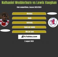 Nathaniel Wedderburn vs Lewis Vaughan h2h player stats