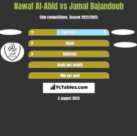 Nawaf Al-Abid vs Jamal Bajandouh h2h player stats