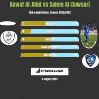Nawaf Al-Abid vs Salem Al-Dawsari h2h player stats
