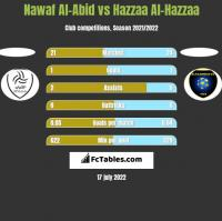 Nawaf Al-Abid vs Hazzaa Al-Hazzaa h2h player stats