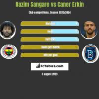 Nazim Sangare vs Caner Erkin h2h player stats