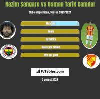 Nazim Sangare vs Osman Tarik Camdal h2h player stats
