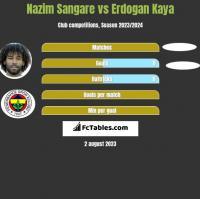 Nazim Sangare vs Erdogan Kaya h2h player stats