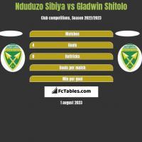Nduduzo Sibiya vs Gladwin Shitolo h2h player stats