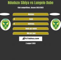 Nduduzo Sibiya vs Lungelo Dube h2h player stats