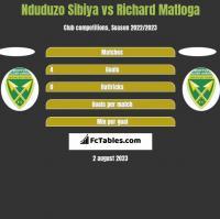 Nduduzo Sibiya vs Richard Matloga h2h player stats