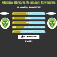 Nduduzo Sibiya vs Velemseni Ndwandwe h2h player stats