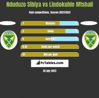 Nduduzo Sibiya vs Lindokuhle Mtshali h2h player stats