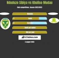 Nduduzo Sibiya vs Khuliso Mudau h2h player stats