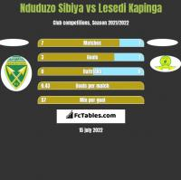Nduduzo Sibiya vs Lesedi Kapinga h2h player stats