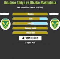 Nduduzo Sibiya vs Ntsako Makhubela h2h player stats