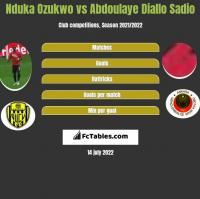 Nduka Ozukwo vs Abdoulaye Diallo Sadio h2h player stats