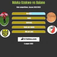 Nduka Ozukwo vs Baiano h2h player stats