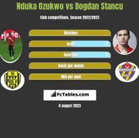 Nduka Ozukwo vs Bogdan Stancu h2h player stats