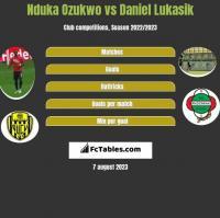 Nduka Ozukwo vs Daniel Łukasik h2h player stats