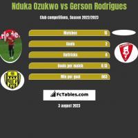 Nduka Ozukwo vs Gerson Rodrigues h2h player stats