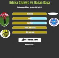 Nduka Ozukwo vs Hasan Kaya h2h player stats