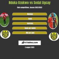 Nduka Ozukwo vs Sedat Agcay h2h player stats