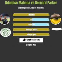 Ndumiso Mabena vs Bernard Parker h2h player stats