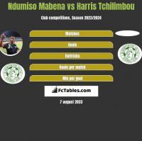 Ndumiso Mabena vs Harris Tchilimbou h2h player stats