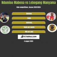 Ndumiso Mabena vs Lebogang Manyama h2h player stats