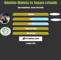 Ndumiso Mabena vs Sepana Letsoalo h2h player stats
