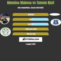 Ndumiso Mabena vs Tumelo Njoti h2h player stats