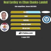 Neal Eardley vs Ethan Ebanks-Landell h2h player stats