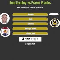 Neal Eardley vs Fraser Franks h2h player stats