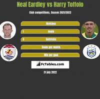 Neal Eardley vs Harry Toffolo h2h player stats