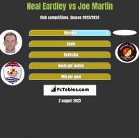 Neal Eardley vs Joe Martin h2h player stats