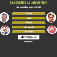 Neal Eardley vs Johnny Hunt h2h player stats