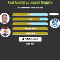 Neal Eardley vs Joseph Maguire h2h player stats