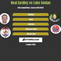 Neal Eardley vs Luke Conlan h2h player stats