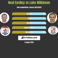 Neal Eardley vs Luke Wilkinson h2h player stats