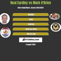 Neal Eardley vs Mark O'Brien h2h player stats