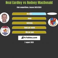 Neal Eardley vs Rodney MacDonald h2h player stats