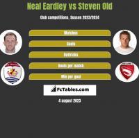 Neal Eardley vs Steven Old h2h player stats