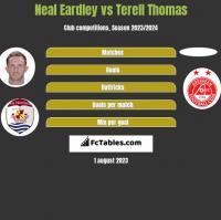 Neal Eardley vs Terell Thomas h2h player stats