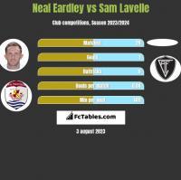 Neal Eardley vs Sam Lavelle h2h player stats