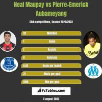 Neal Maupay vs Pierre-Emerick Aubameyang h2h player stats